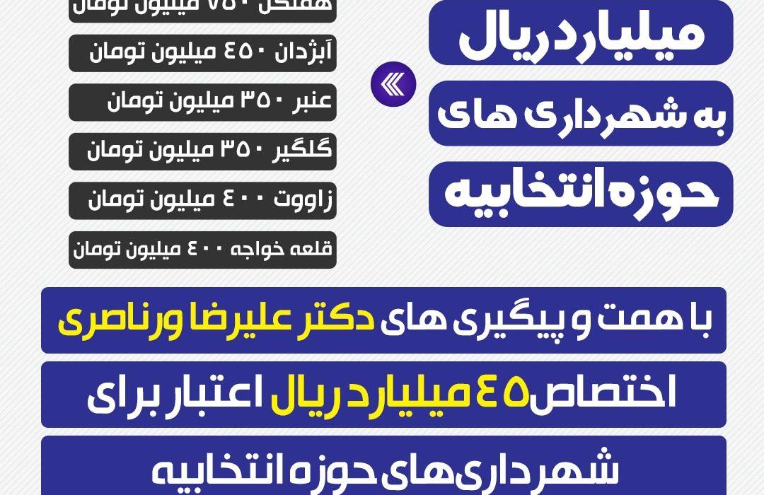 باپیگیری دکتر علیرضا ورناصری: اعتباری بالغ بر ۴ نیم میلیارد تومان به شهرداری های حوزه انتخابیه اختصاص داده شد